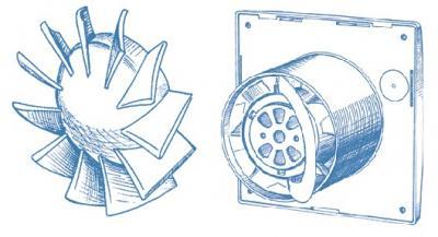 Вентилятор Sileo